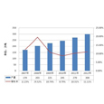 2013年香菇市场价格走势分析预测